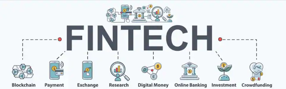 Infographic: How Fintech Is Changing Lives